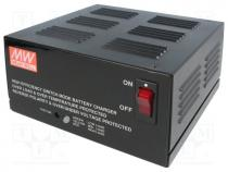 Charger  for rechargeable batteries, Uout 54VDC, 108W, 84%, 2A