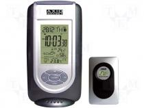 AX-WS100 - Wireless station hygro-thermometer
